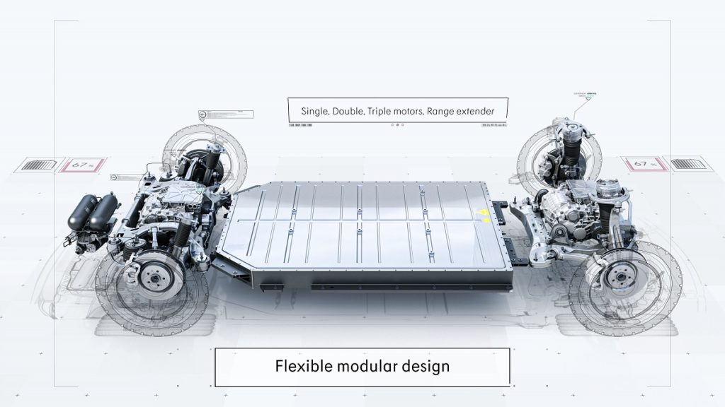 Geely Volvo SEA2 platform