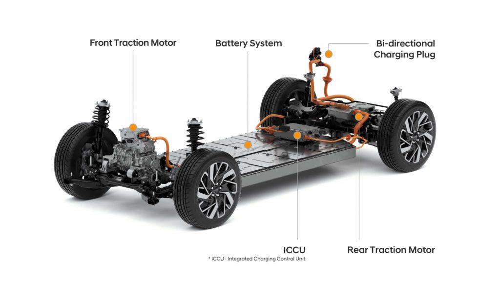 Hyundai Kia Genesis E-GMP platform