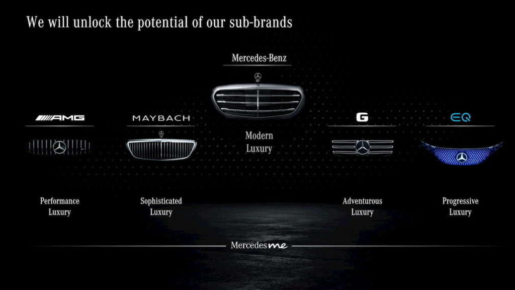 Mercedes-Benz sub-brands