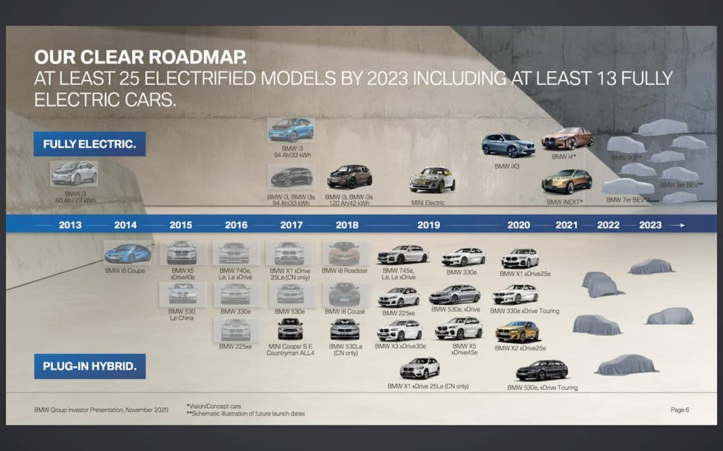 upcoming BMW hybrid and electric cars