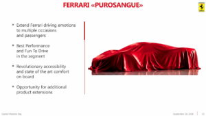 Ferrari Purosangue announcement