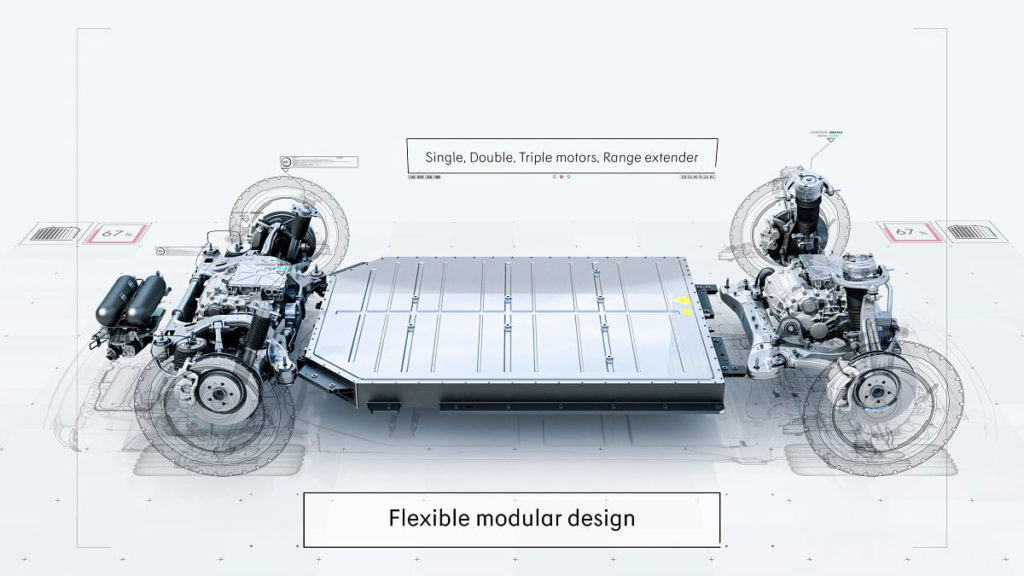 Geely Sustainable Experience Architecture (SEA) motors