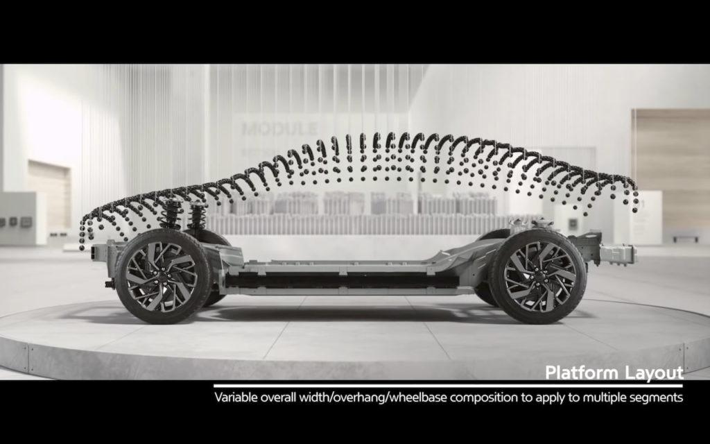 Hyundai Ioniq 6 teaser at E-GMP presentation