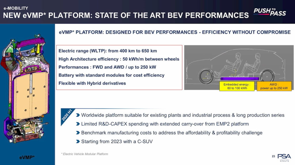 Peugeot e-3008 eVMP platform