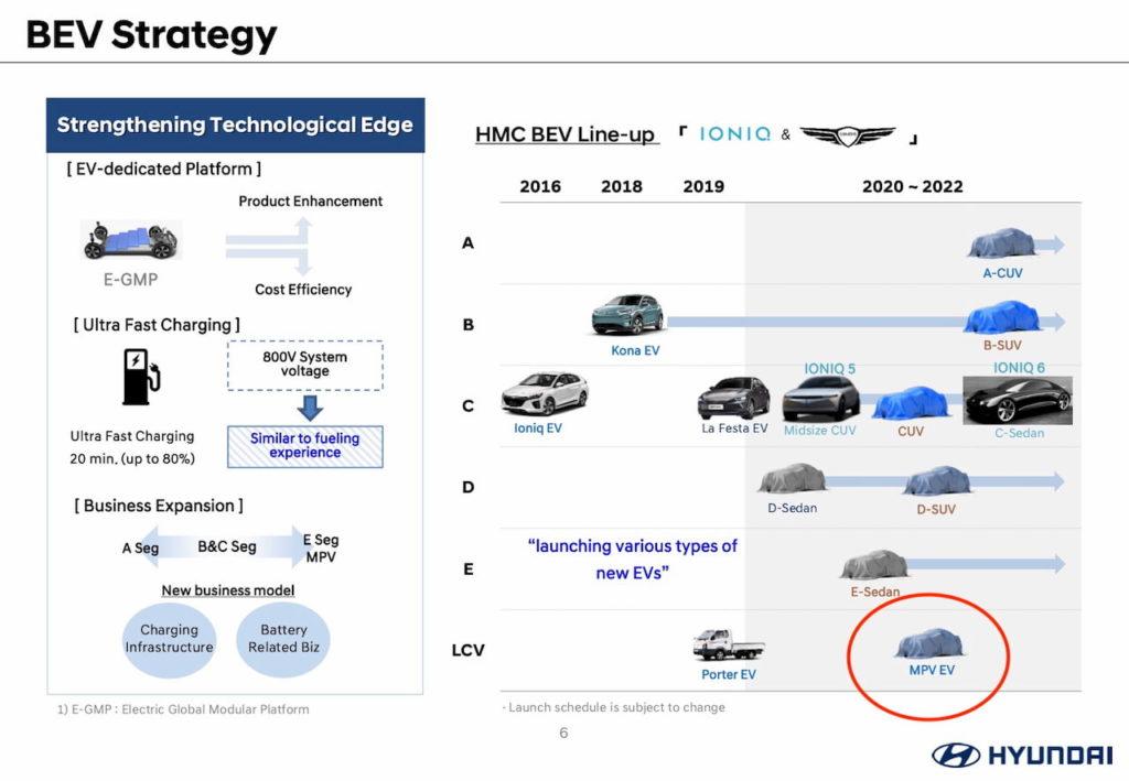 Hyundai MPV EV