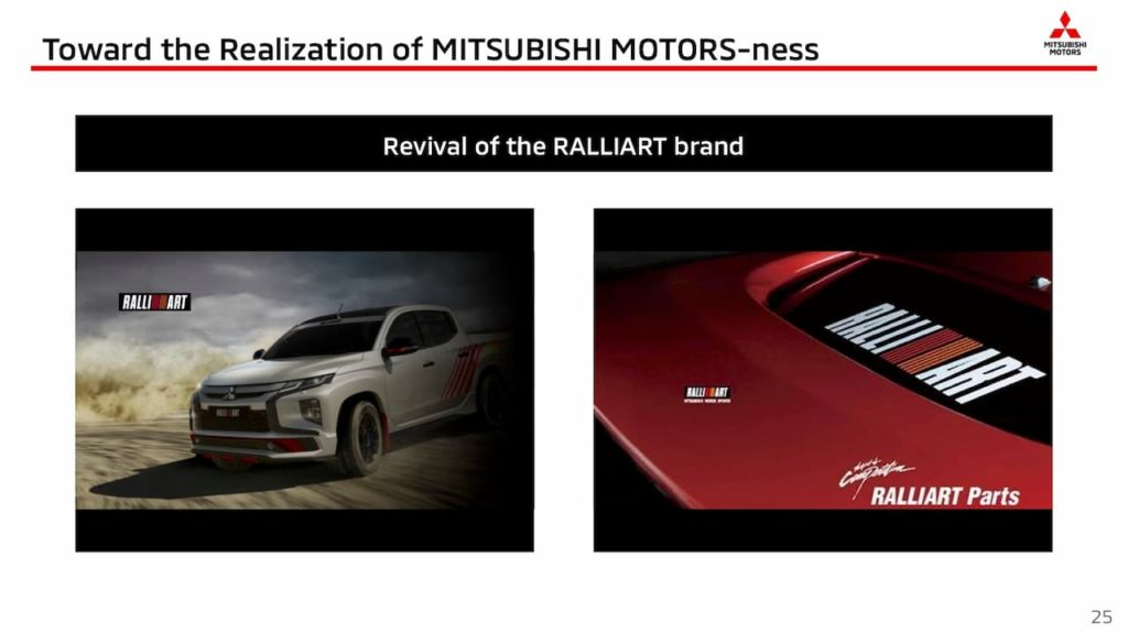 Mitsubishi Triton Ralliart teaser