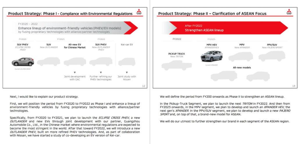 Mitsubishi upcoming models map