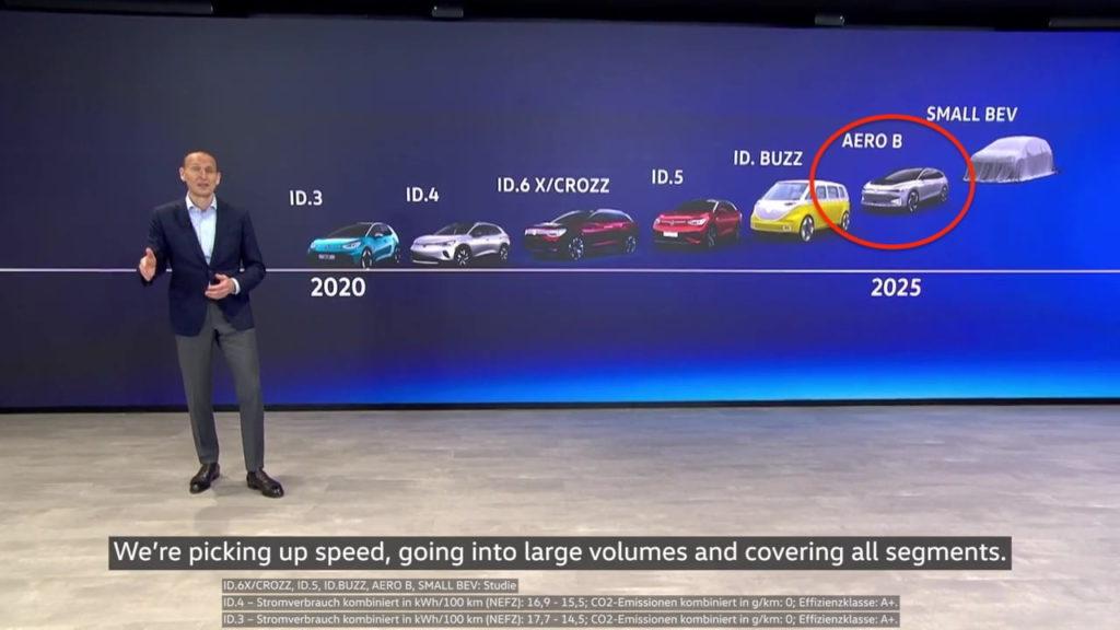 VW Aero B VW ID. Space Vizzion Accelerate strategy