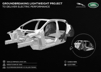 Project Tucana: Next-gen Jaguar I-Pace to boast more lightweight materials