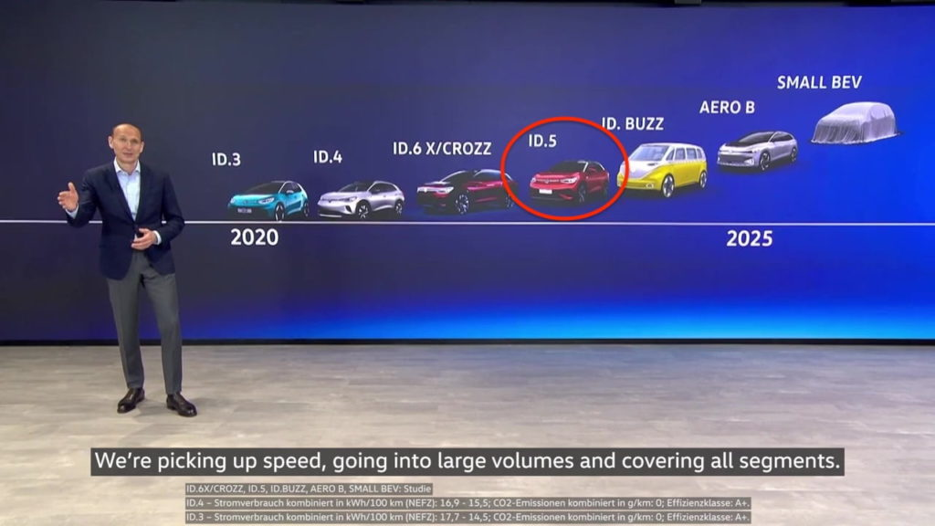 VW ID.5 Accelerate strategy