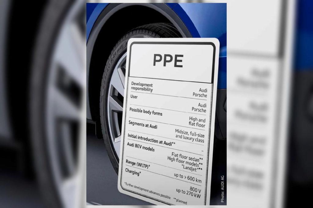 Audi PPE Audi Landjet specs