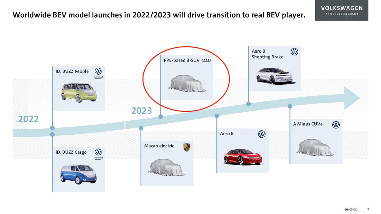 Electric 2023 Audi TT SUV teaser