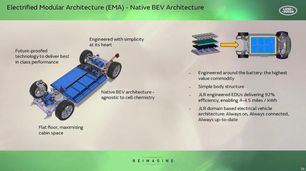Jaguar Land Rover EMA platform