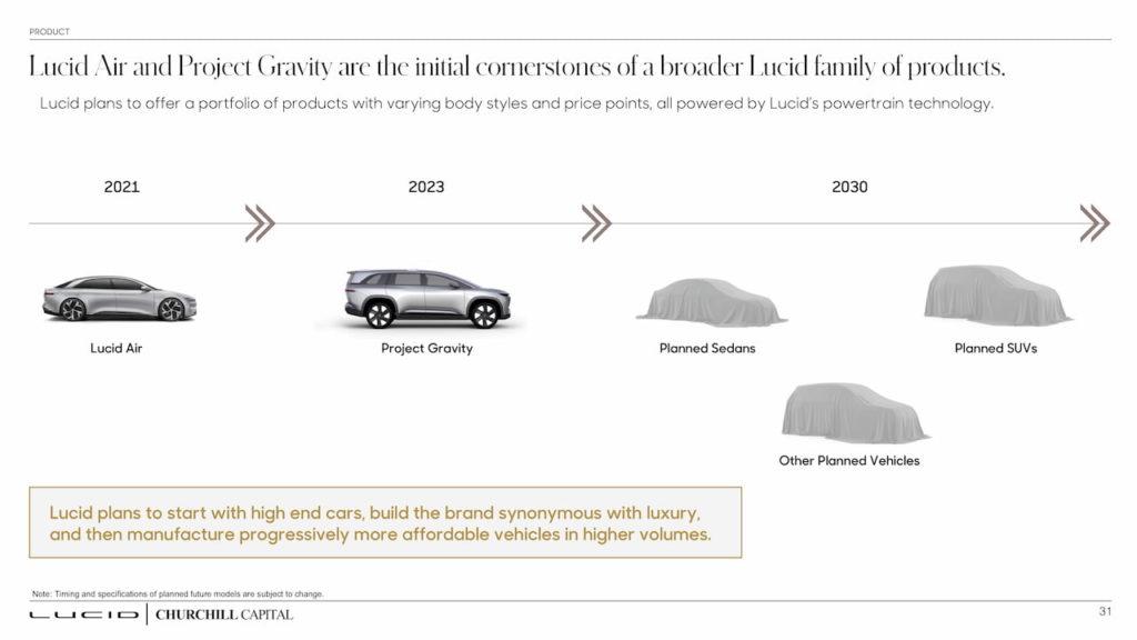 Lucid Motors future models