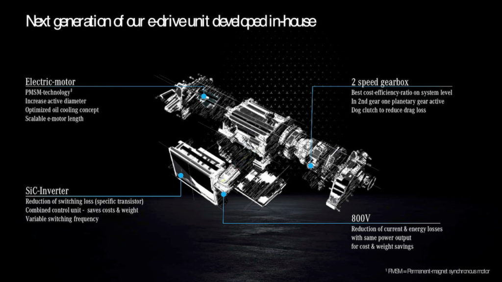 Mercedes e-drive unit to be applied on Mercedes EQE SUV