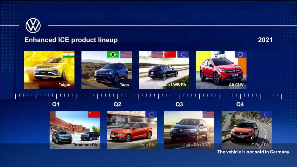 2021 VW T-Roc facelift release date presentation