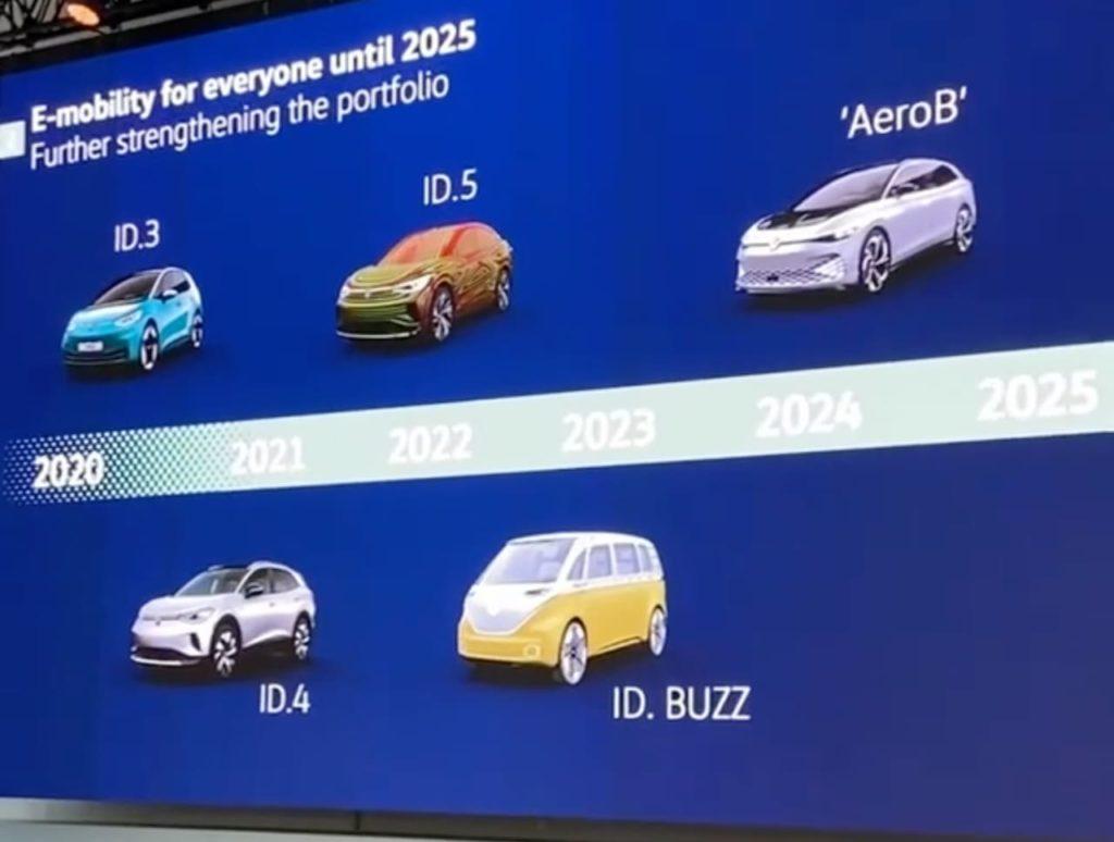 VW Aero B tease