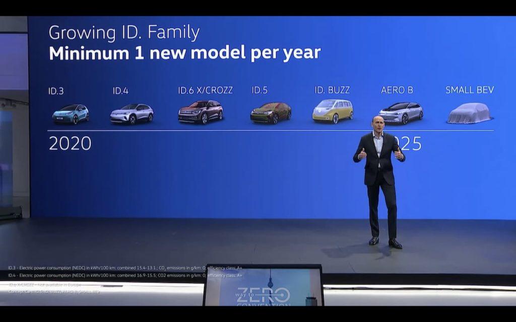 VW ID. EV product roadmap