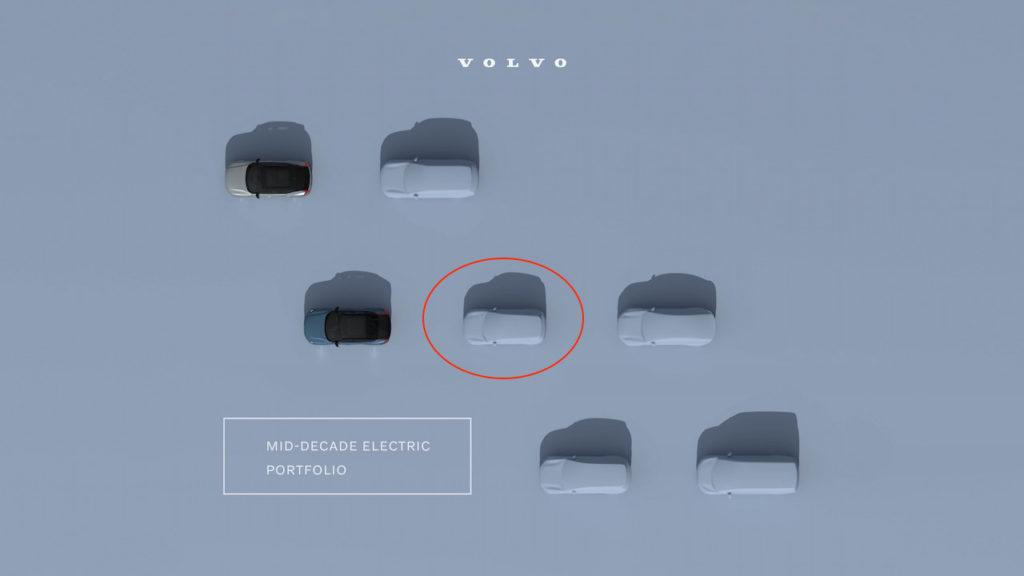 Volvo XC20 teaser