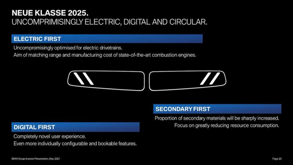 BMW Die Neue Klasse key aspects