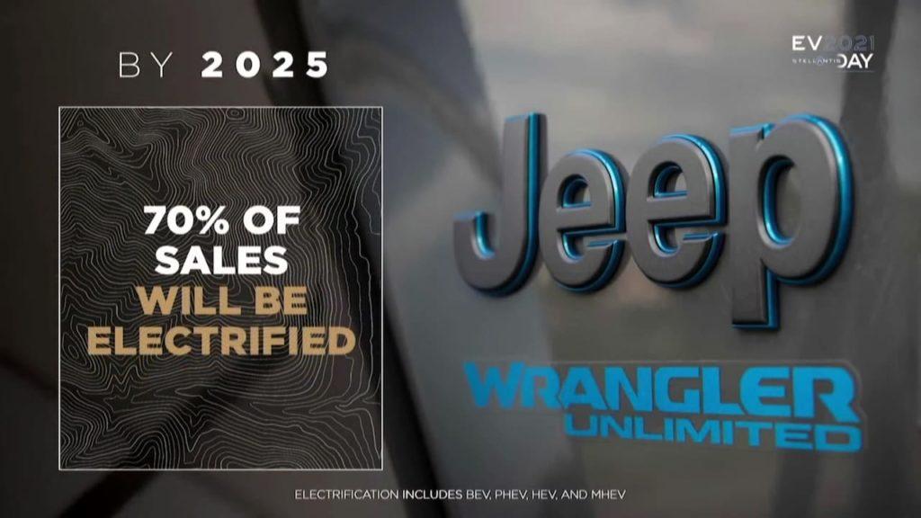 Jeep electrification target 2025