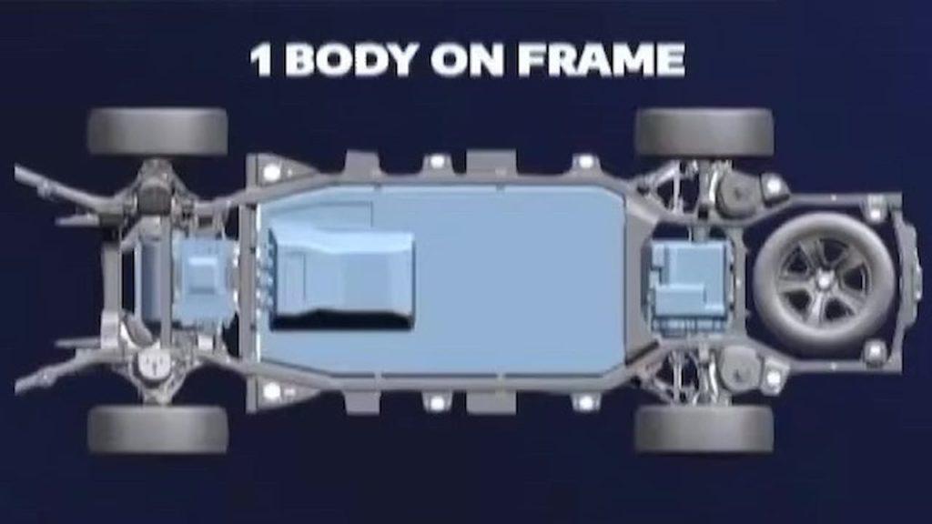 Stellantis STLA Frame platform