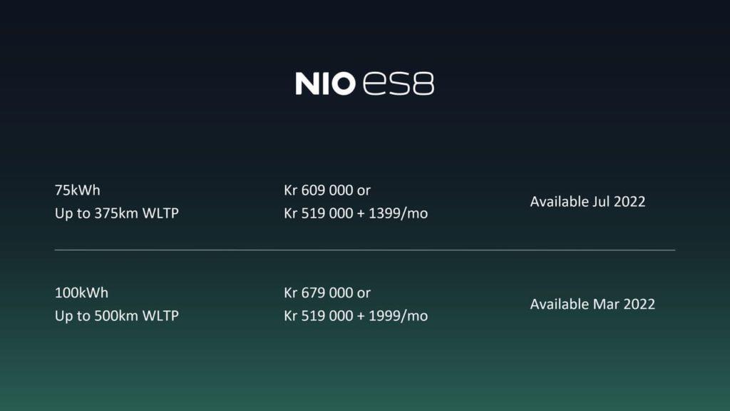 Nio Norway BaaS pricing