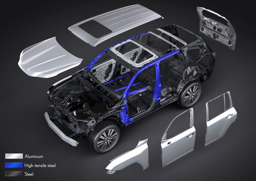 2022 Lexus LX bodyshell materials